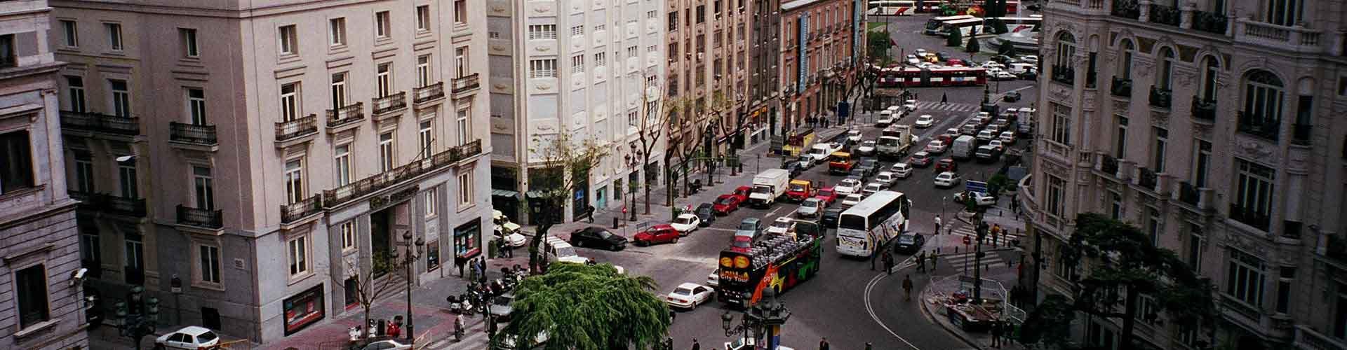Madri – Hostels no bairro de Cortes . Mapas para Madri, Fotos e Avaliações para cada Hostel em Madri.